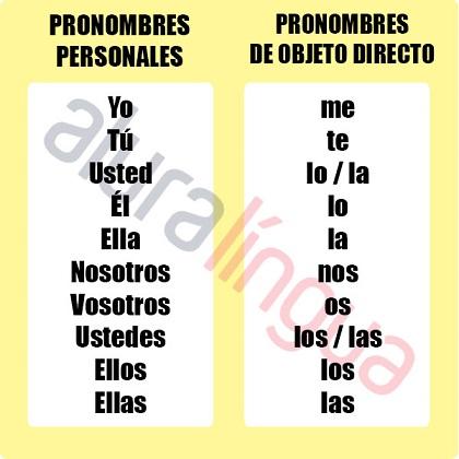 Os 20 verbos em espanhol mais comuns